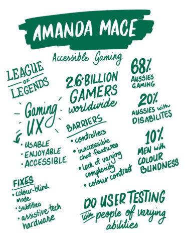 Amanda Mace on accessible gaming