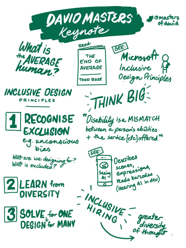 David Masters gave a keynote on inclusive design