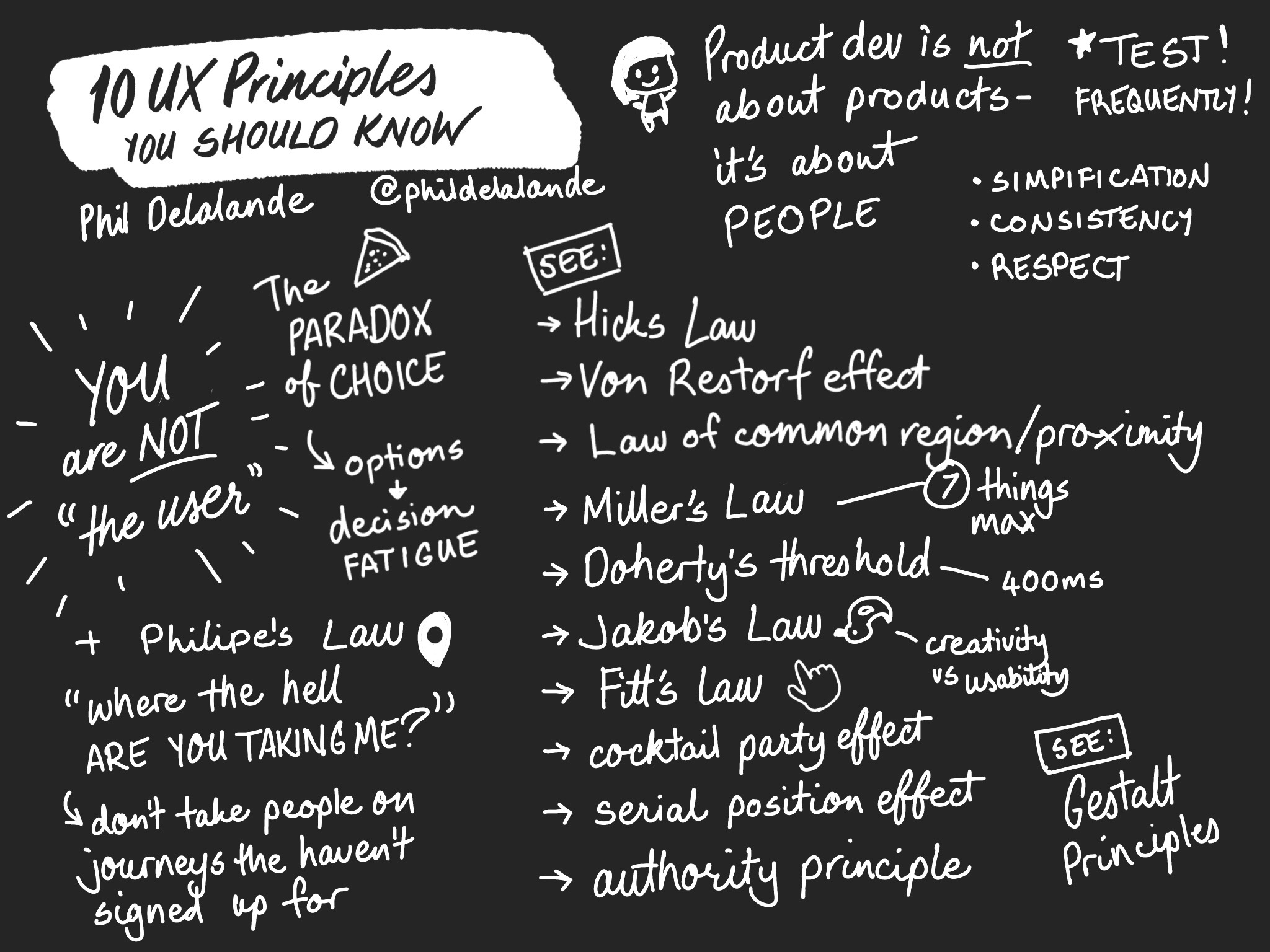 Sketchnote of 10 UX principles you should know