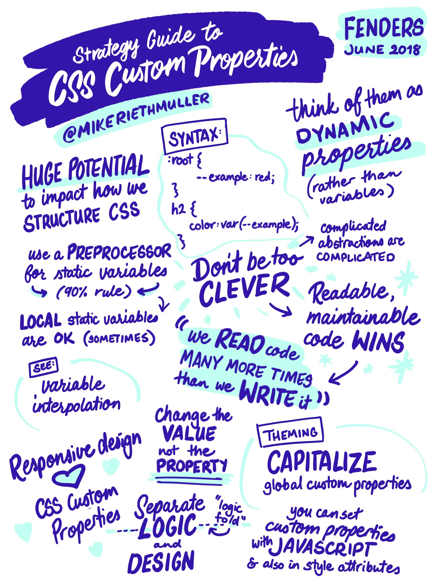 Strategy Guide to CSS Custom Properties sketchnote