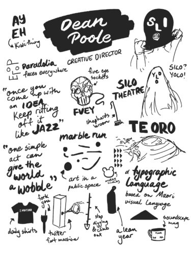 Sketchnotes from Dean Poole's talk