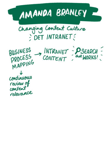 Amanda B on changing content culture at the Department of Education and Training