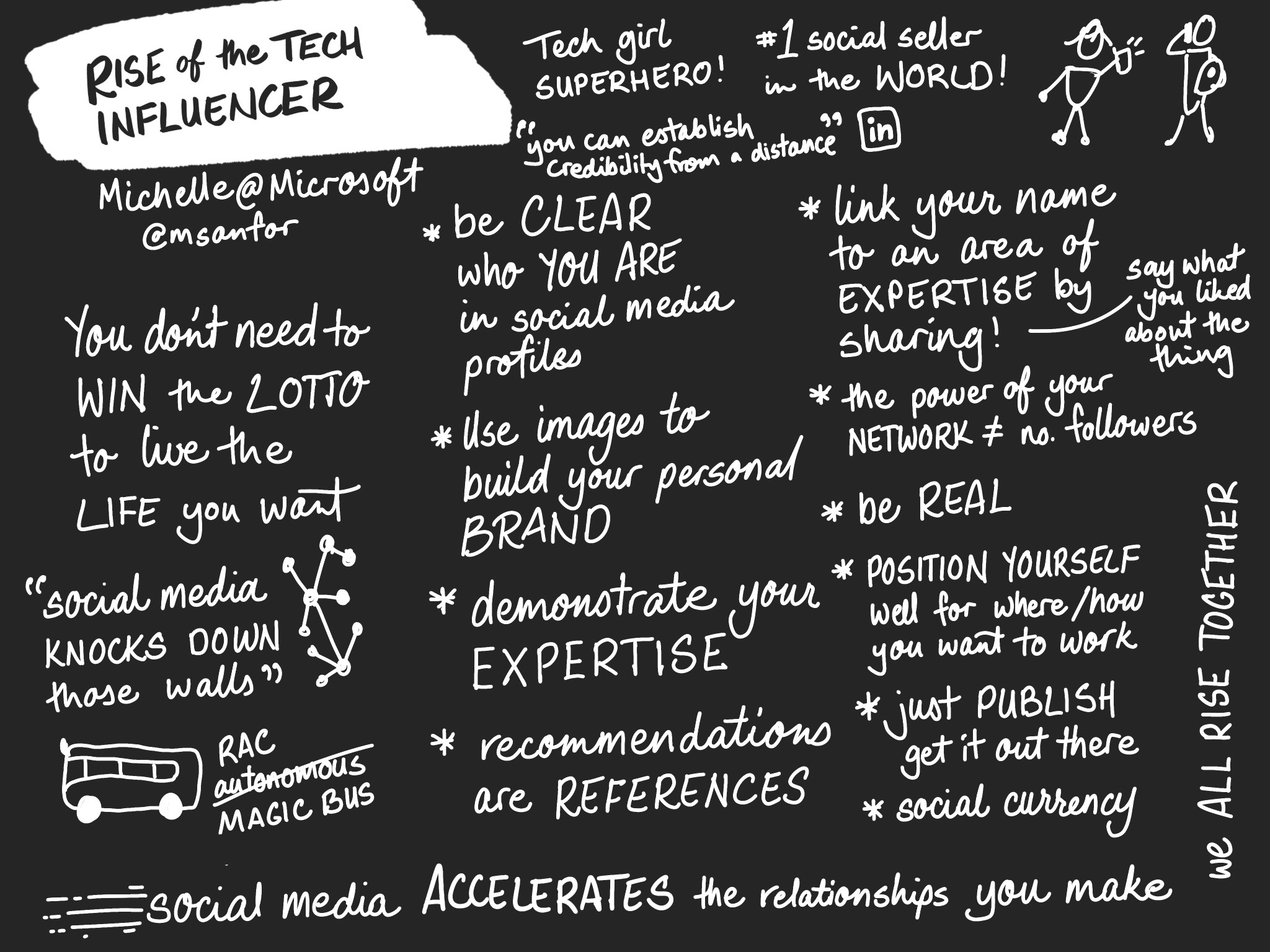 Sketchnote of the talk Rise of the tech influencer