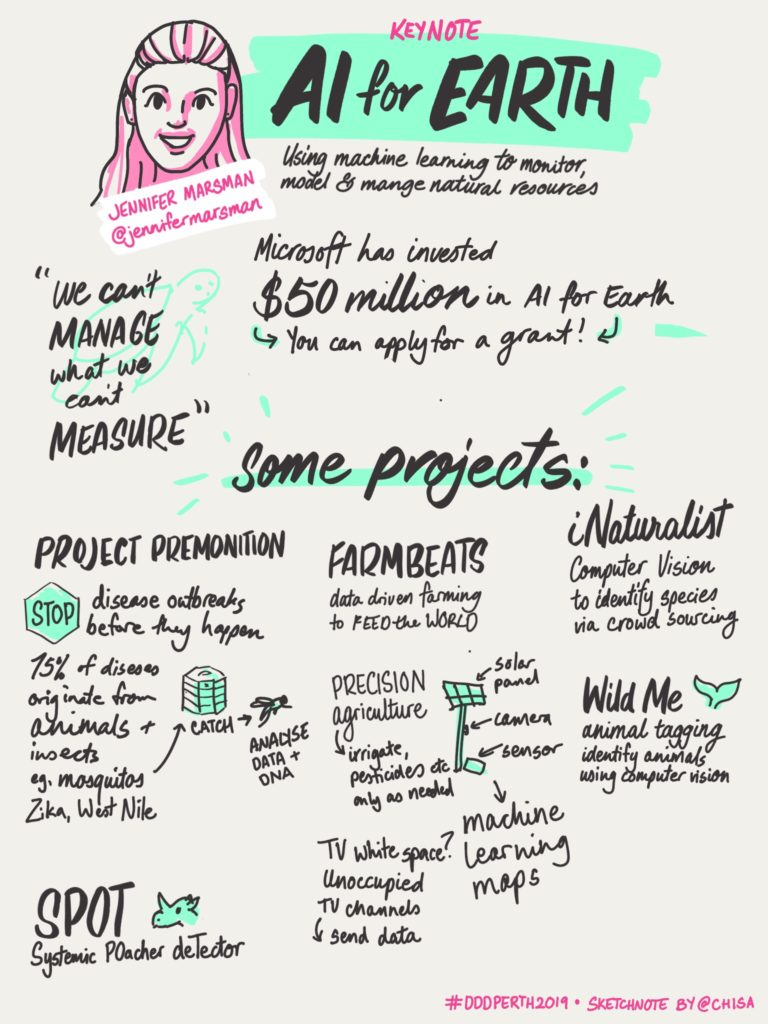 "Sketchnote of the talk ""AI for Earth"""